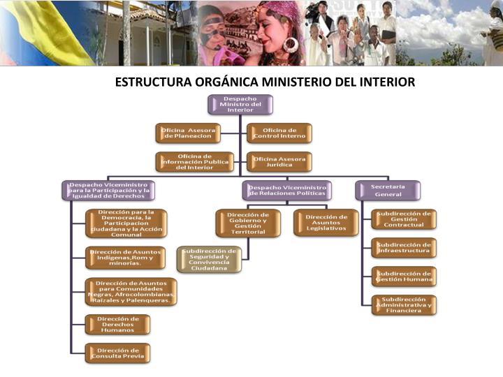 ESTRUCTURA ORGÁNICA MINISTERIO DEL INTERIOR