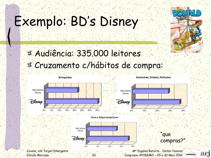 Exemplo: BD's Disney