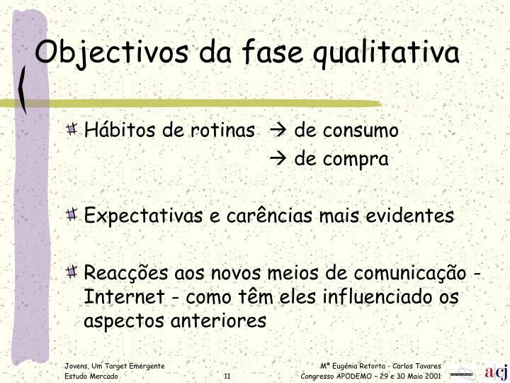 Objectivos da fase qualitativa