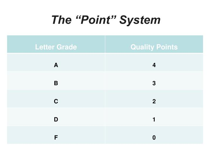 """The """"Point"""" System"""