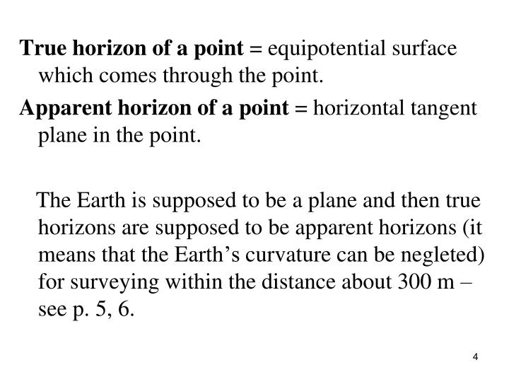 True horizon of a point