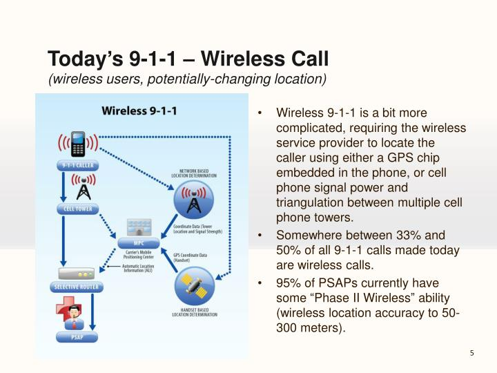 Today's 9-1-1 – Wireless Call