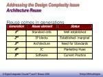 addressing the design complexity issue architecture reuse