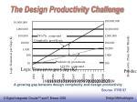 the design productivity challenge