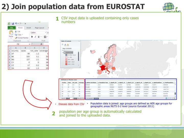 2) Join population data from EUROSTAT
