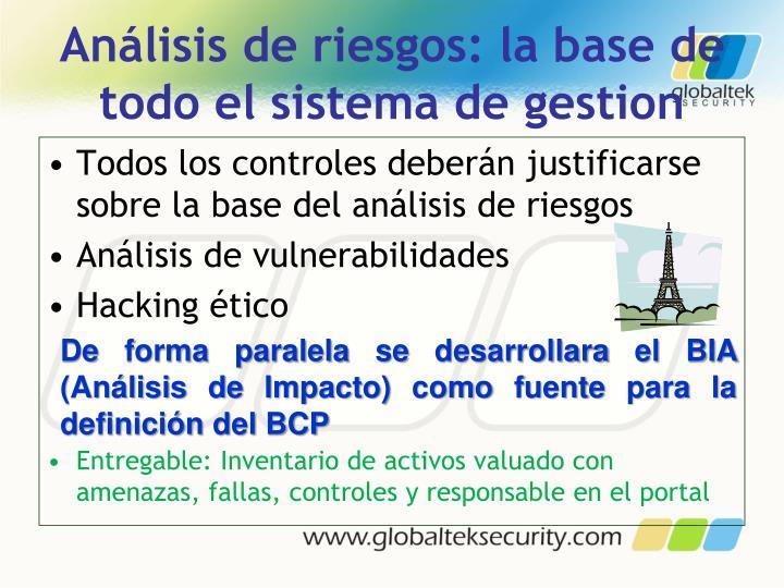 Análisis de riesgos: la base de todo el sistema de gestion