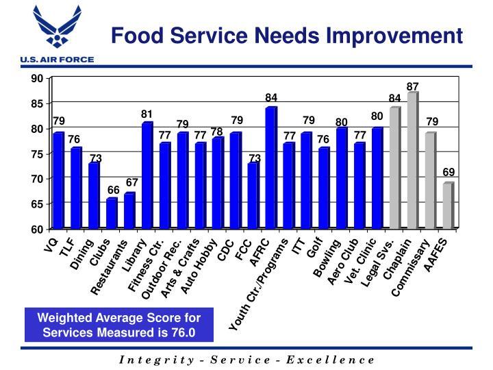 Food Service Needs Improvement