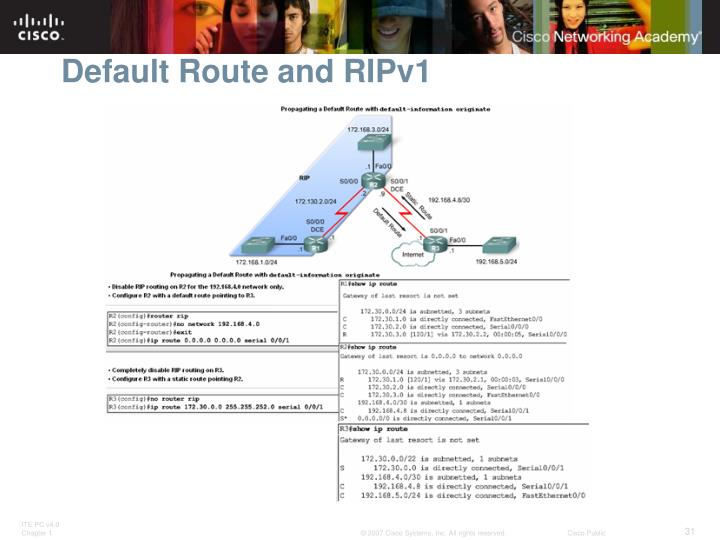 Default Route and RIPv1