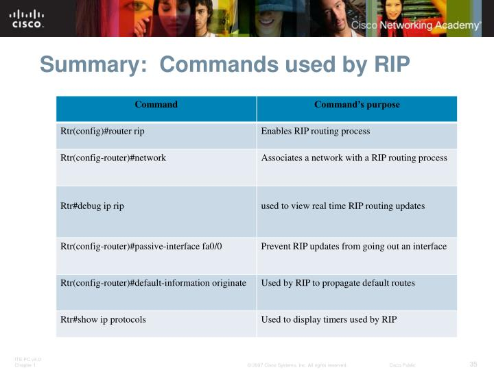 Summary:  Commands used by RIP