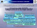 l apprendimento interculturale