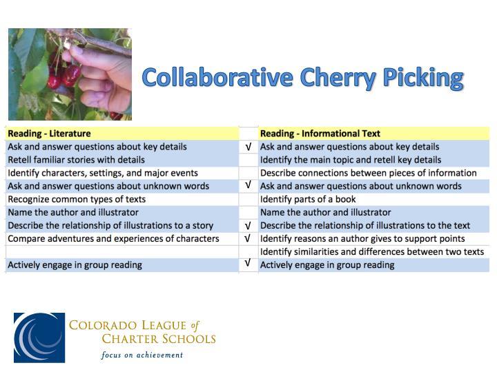 Collaborative Cherry Picking