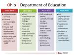 o hio department of education