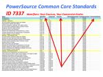 powersource common core standards id 7337 identifiers your courses your conversion scales