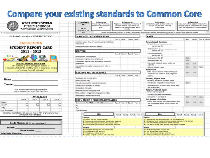 Compare your existing standards to Common Core