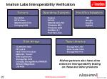 imation labs interoperability verification