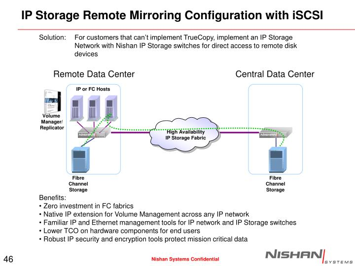 IP Storage Remote Mirroring Configuration with iSCSI