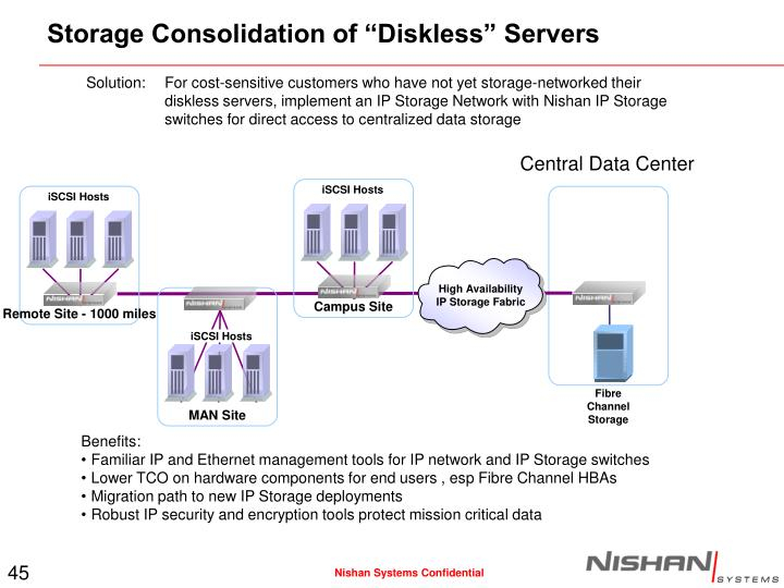 "Storage Consolidation of ""Diskless"" Servers"