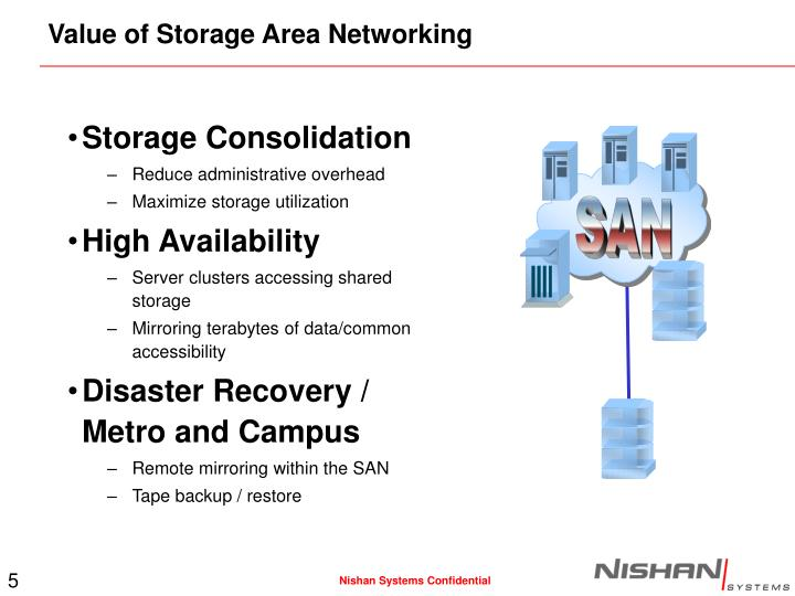 Value of Storage Area Networking