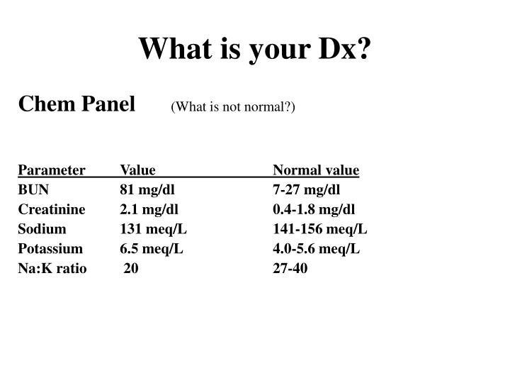 What is your Dx?