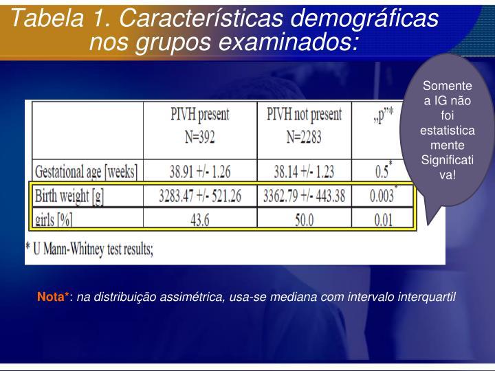 Tabela 1. Características demográficas nos grupos examinados:
