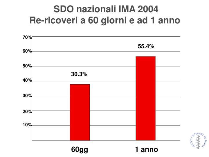 SDO nazionali IMA 2004