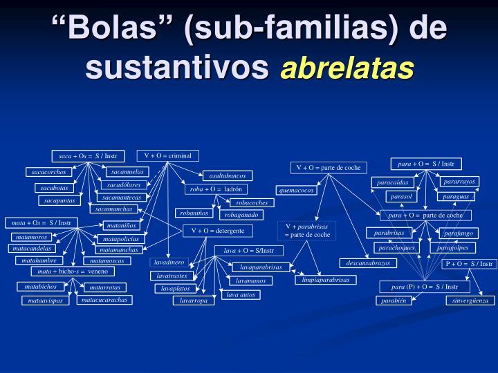 """Bolas"" (sub-familias) de sustantivos"