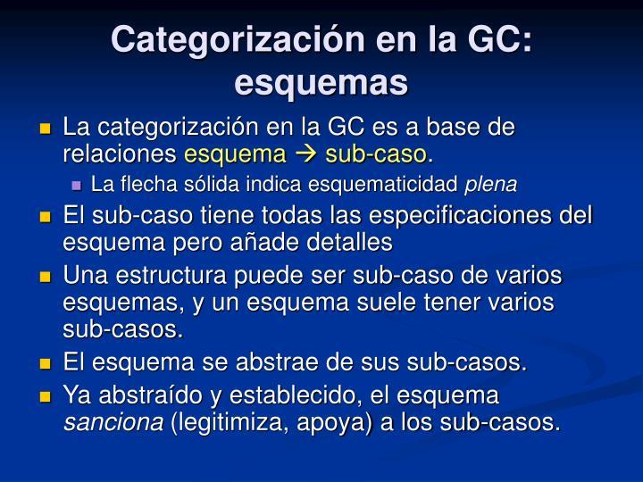 Categorización en la GC: esquemas