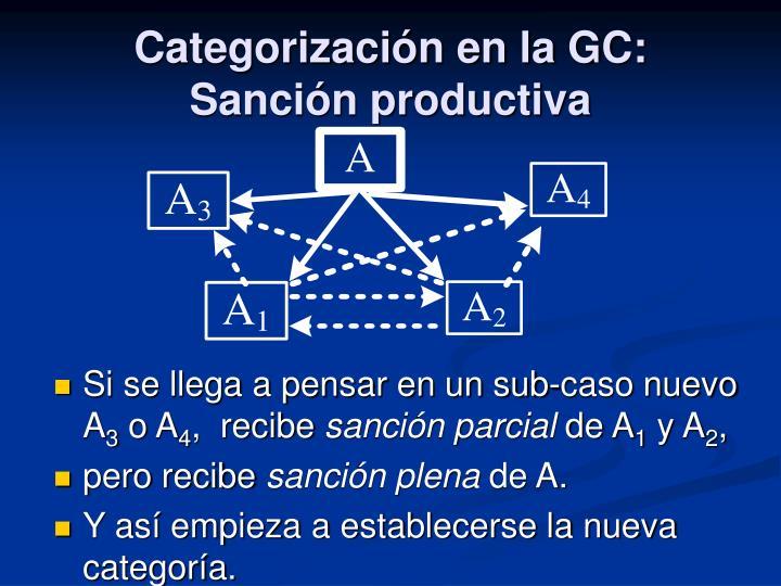 Categorización en la GC: