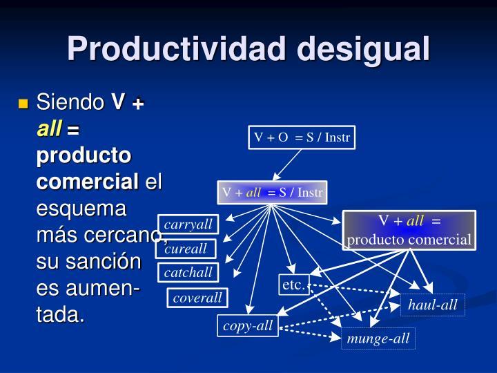 Productividad desigual