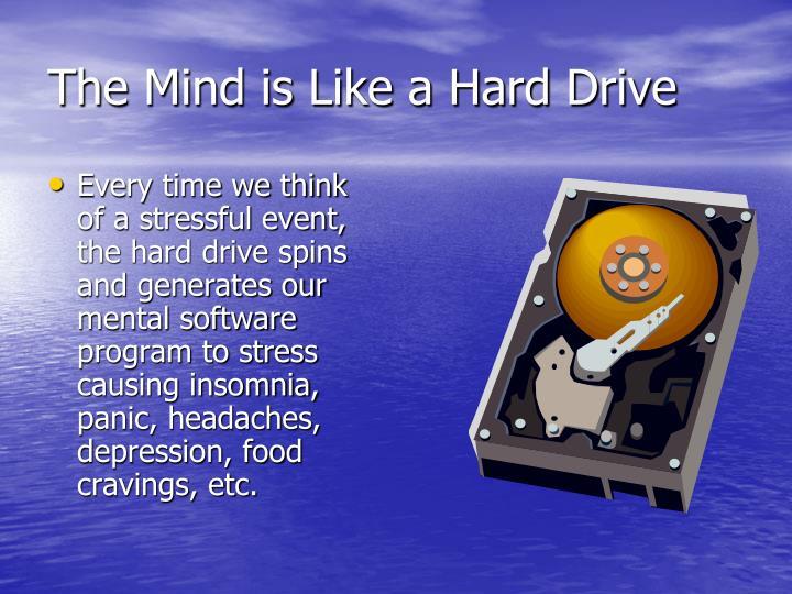 The Mind is Like a Hard Drive