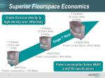 superior floorspace economics