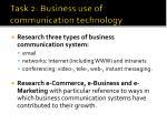 task 2 business use of communication technology1