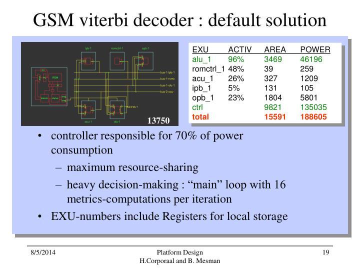 GSM viterbi decoder : default solution