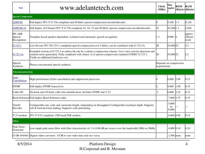 www.adelantetech.com