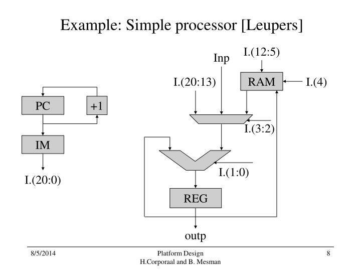 Example: Simple processor [Leupers]