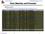parts materials and processes2