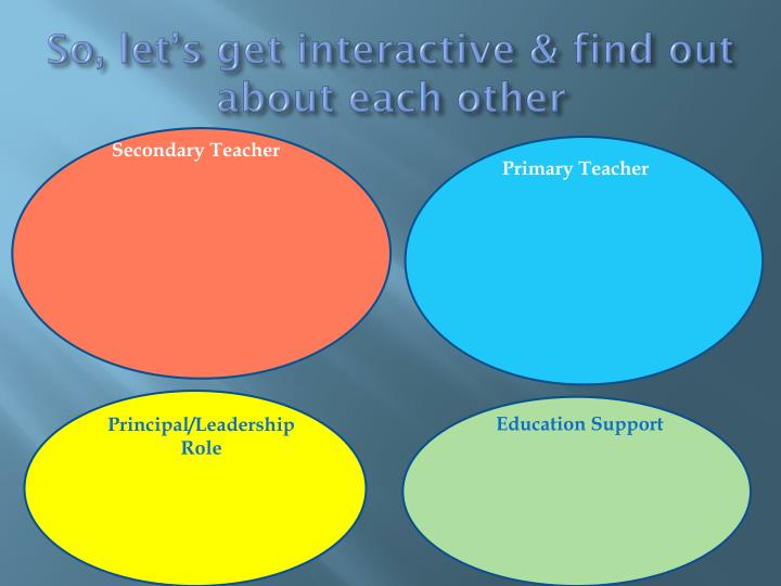 So, let's get interactive & find out about each other