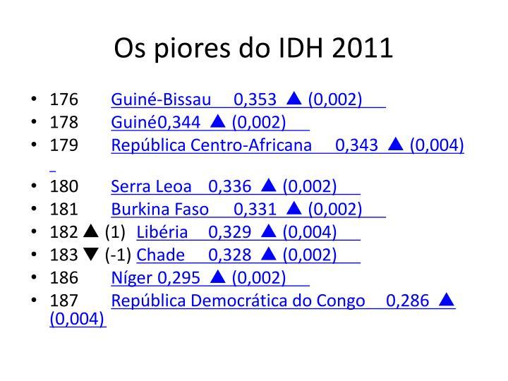 Os piores do IDH 2011