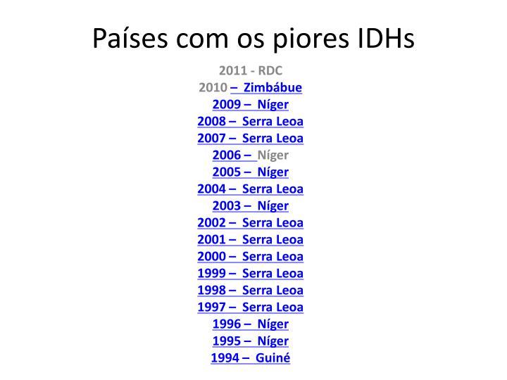 Países com os piores IDHs
