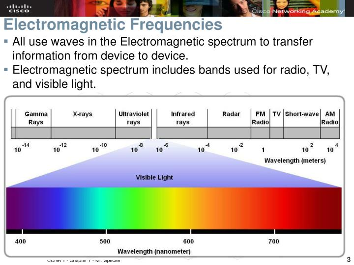 Electromagnetic Frequencies