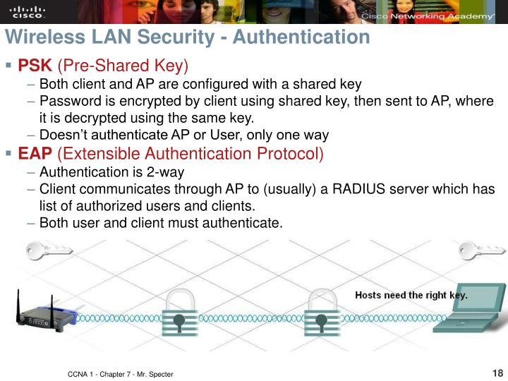 Wireless LAN Security - Authentication