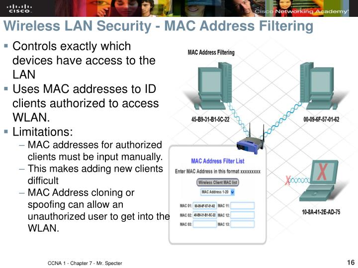 Controls exactly which devices have access to the LAN