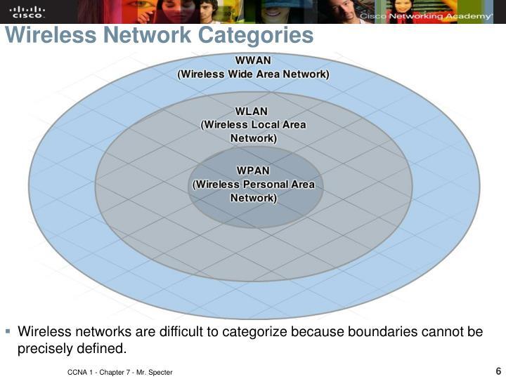 Wireless Network Categories
