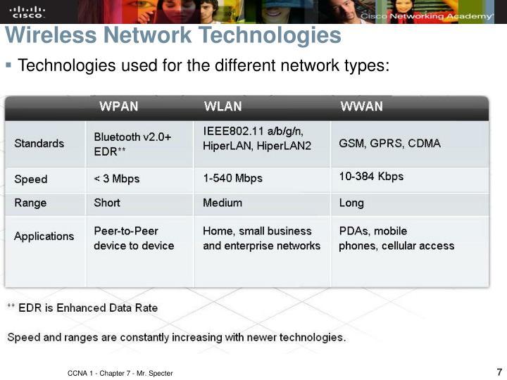 Wireless Network Technologies