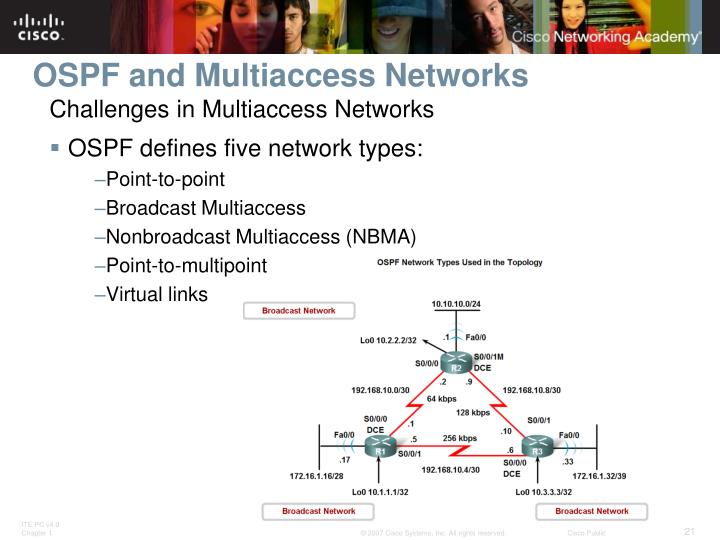 OSPF and Multiaccess Networks