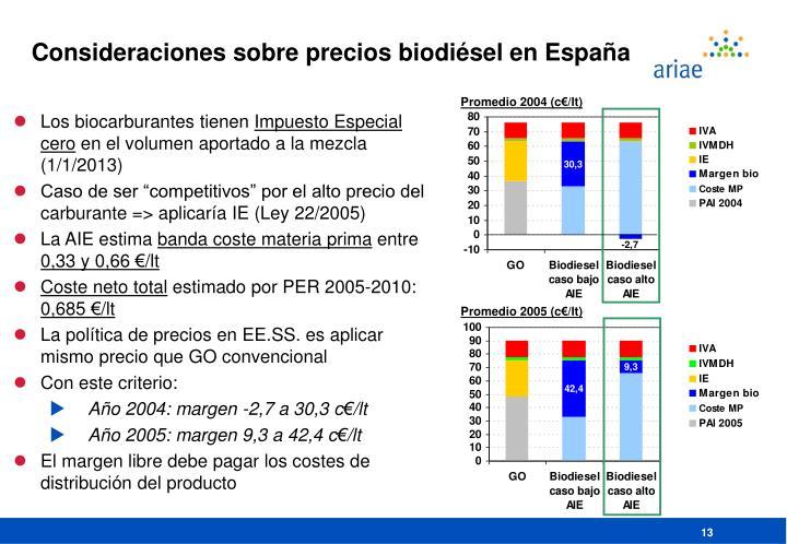 Consideraciones sobre precios biodiésel en España