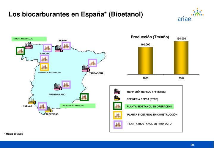 Los biocarburantes en España* (Bioetanol)