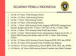 sejarah pemilu indonesia