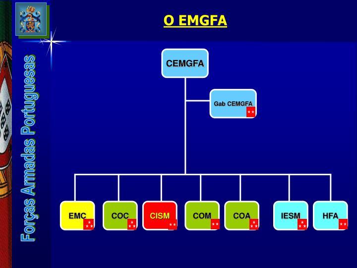 CEMGFA