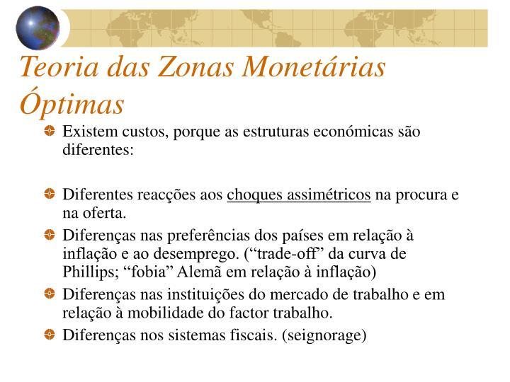 Teoria das Zonas Monetárias Óptimas